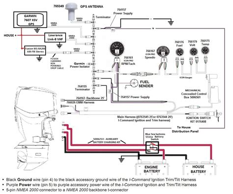 Nmea 2000 Wiring Diagram by Building A Nmea 2000 Network Of New F200xb Page 2
