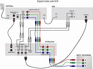 How To Hook Up Connect Surround Sound Diagram