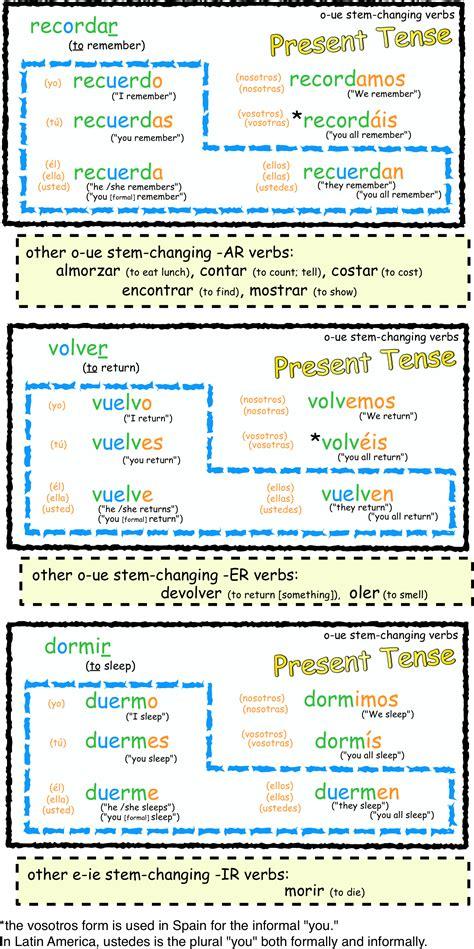 stem changer color coded worksheet mi clase