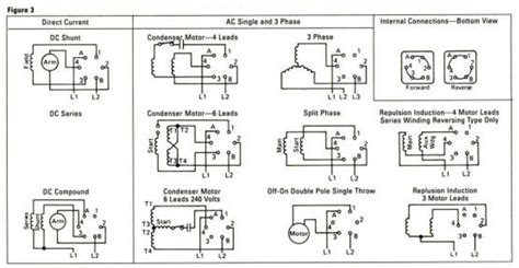 Single Phase Forward Reverse Motor Wiring Diagram Impre