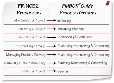 Prince2 Terms Of Reference Template Choice Image
