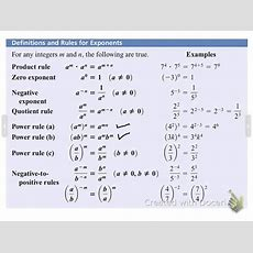 Rules For Exponents  Raising Negative Numbers To Powers Youtube