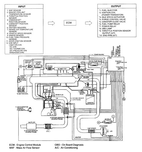 hyundai   engine diagram downloaddescargarcom