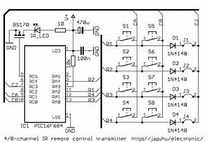 receptor radio sau inflarosu pe 8 canale cu telecomanda With 2 channel ir relay controller