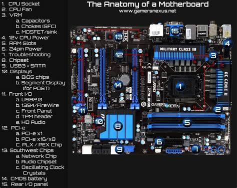 Anatomy Motherboard Vrm Chipset Pci Explained