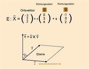 Normalenvektor Berechnen : analytische geometrie und lineare algebra ebenengleichung parametergleichung normalenform ~ Themetempest.com Abrechnung