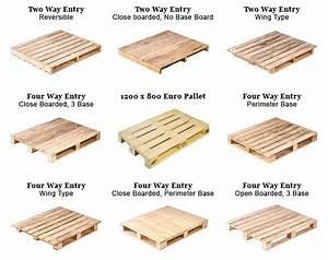 Dimension Palette Europe : types of wooden pallets mutually ~ Dallasstarsshop.com Idées de Décoration
