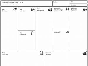 The Business Model Canvas Template Svg Freebie