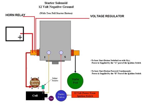 volt solenoid wiring    ford truck