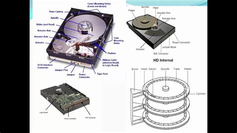 Types Of Hard Disk(hdd)