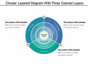 Circular Layered Diagram With Three Colored Layers