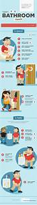 A guide to bathroom etiquette visually for Male bathroom etiquette