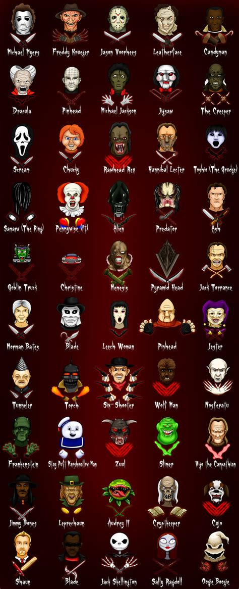 Famous Halloween Characters Names horror characters by rkw0021 on deviantart