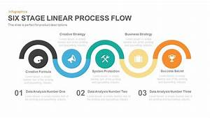 5 Stage Linear Process Flow Template For Powerpoint And