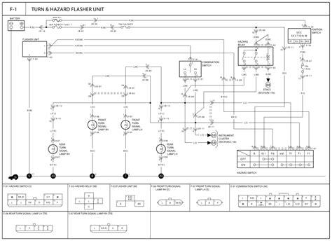 2011 Kium Optima Headlight Wiring Diagram by Service Manual 2001 Kia Optima Turn Signal Switch Removal