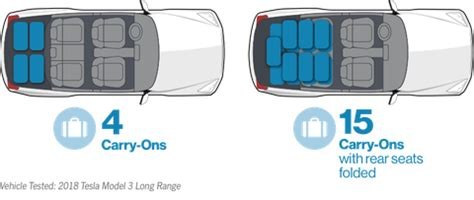 View Cargo Space Tesla 3 Images