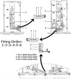 2003 kia sorento spark plug wiring diagram 2003 similiar firing order kia 5l 3 keywords on 2003 kia sorento spark plug wiring diagram