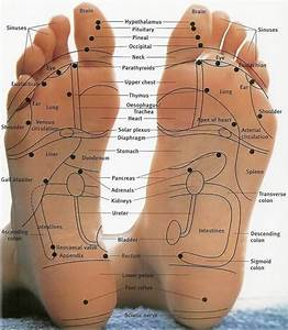 Reflexology Pressure Points For Lower Back Pain