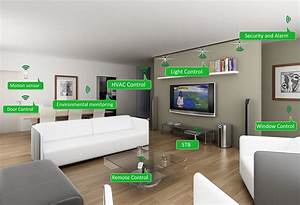 Funk Home Automation : home automation smart lighting gets you in the door ~ Michelbontemps.com Haus und Dekorationen