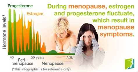 When Do Menopause Symptoms Start? | Menopause Now