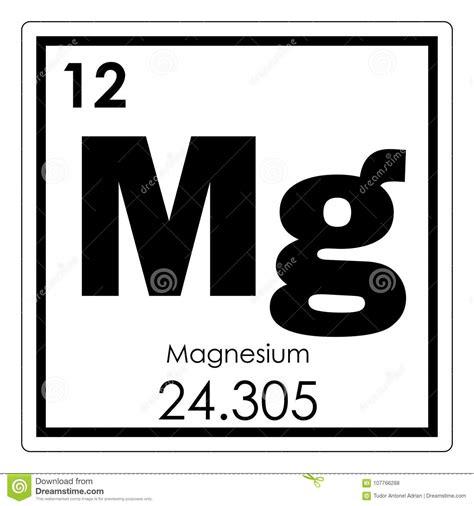 magnesium periodic table magnesium chemical element stock illustration