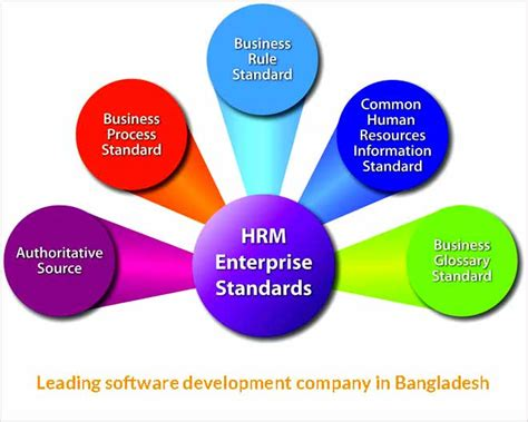 nby  solution human resource management system