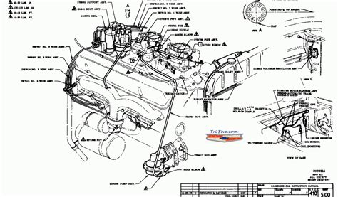 Lincoln L Wiring Diagram Free by Chevy V6 Engine Diagram Chevy Wiring Diagram Images