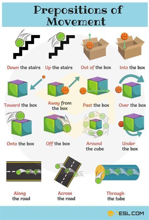 full list  prepositions  english   examples