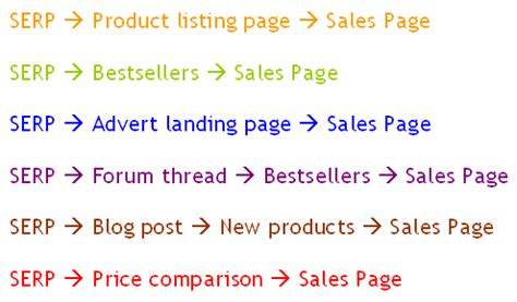 Search Engine Marketing Meaning by Search Engine Marketing Definition