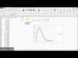 Make A Graph In Excel Weibull Distribution Vs Average Wind Speed Youtube