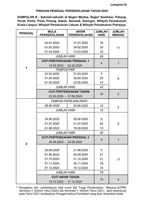 July 6, 2020 by portalmalaysia. Takwim Penggal Persekolahan 2020 Dipinda, Cuti Sekolah ...