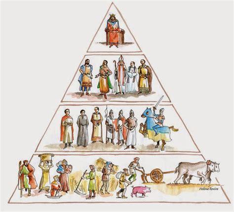 elenco artisti illuminati b艫lile蝓ti educational structura piramidal艫 ierarhic艫 a