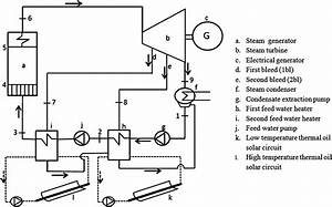 Rcs Mar Actuator Wiring Diagram