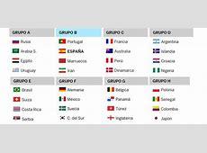 Los grupos del Mundial de Fútbol Rusia 2018