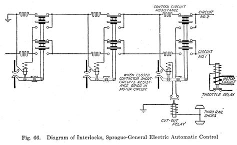 Magnetic Contactor Wiring Diagram by Magnetic Contactor Wiring Diagram