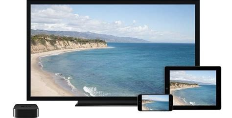 Tutorial - AirPlay from your iPhone or iPad to Apple TV ...