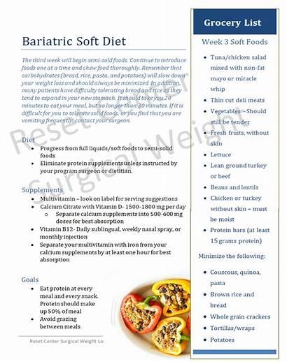 Soft Diet Bariatric Surgery Progression Week Reset