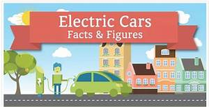 Electric Cars  Are They Right For You   Infographic