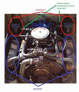 Mercruiser 898 305 Cid Cooling Issue