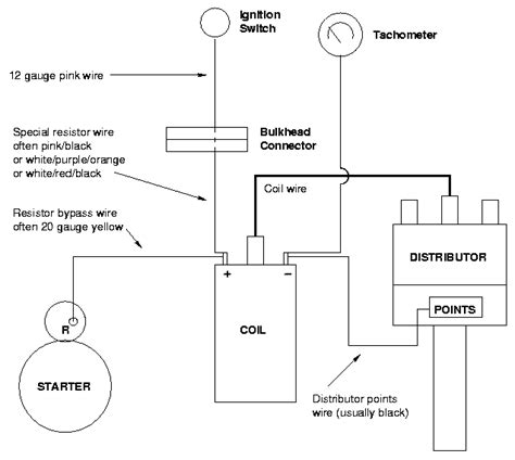 1969 Chevelle Ignition Wire Diagram Distributor To Coil A To In by S Chevy Restoration Site Hei Conversion