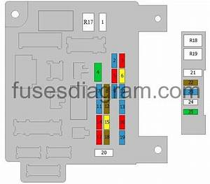 Fuse Box Diagram Mitsubishi Asx