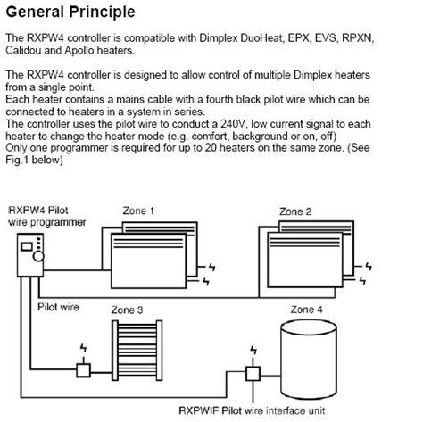 dimplex storage heater wiring diagram 37 wiring diagram
