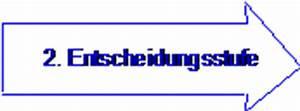 Gebundenes Kapital Berechnen : verfahren der statischen und dynamischen investitionsrechnung referat ~ Themetempest.com Abrechnung