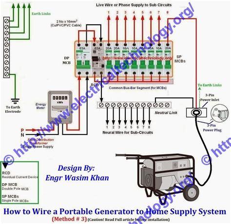Как сделать ветрогенераторна 220В своими руками инструкция . портал об инженерных коммуникациях дома