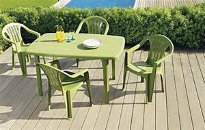Leclerc Table De Jardin : table banc jardin leclerc table de lit ~ Teatrodelosmanantiales.com Idées de Décoration
