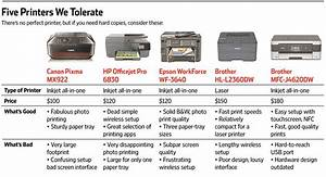 Hp Inkjet Printer Comparison Chart In Search Of A Printer You Won T Want To Destroy Wsj