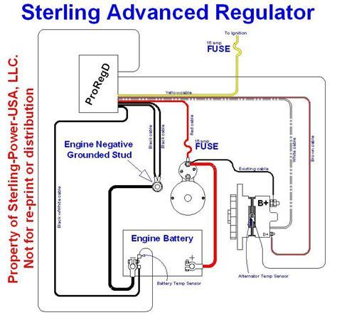 Advanced Alternator Regulator