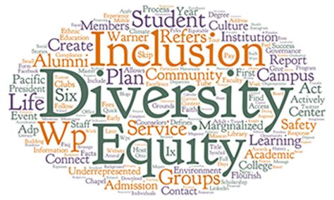 diversity cloud warner pacific college