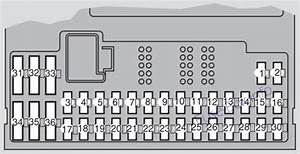 Fuse Box Diagram Volvo S60  2001