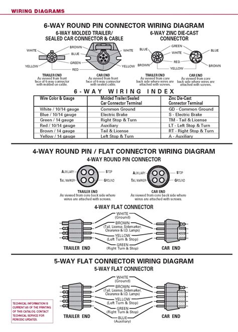 Jayco Fifth Wheel Wiring Diagram by 5th Wheel Trailer Parts Diagram Downloaddescargar